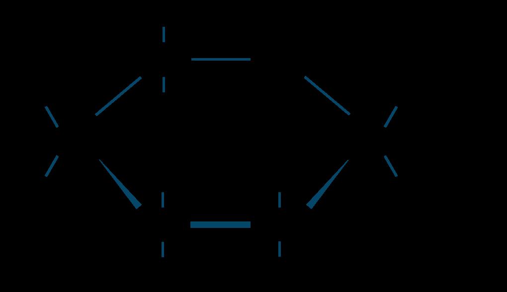 フルクトース六員環構造式