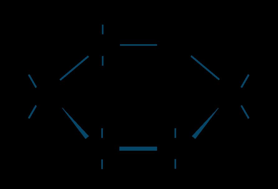 αグルコース構造式
