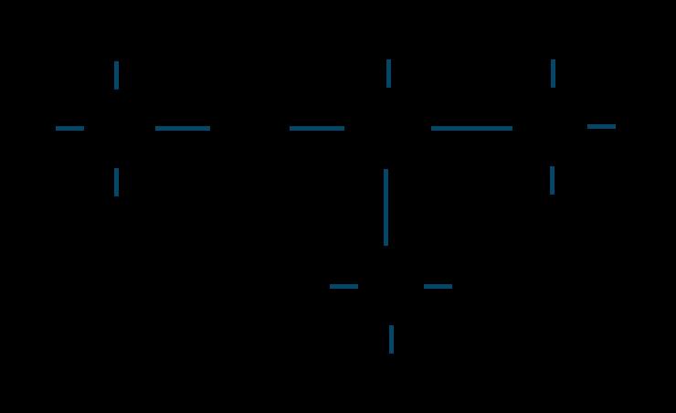 メチルイソプロピルエーテル構造式