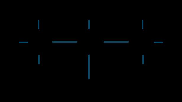 2-プロパノール構造式
