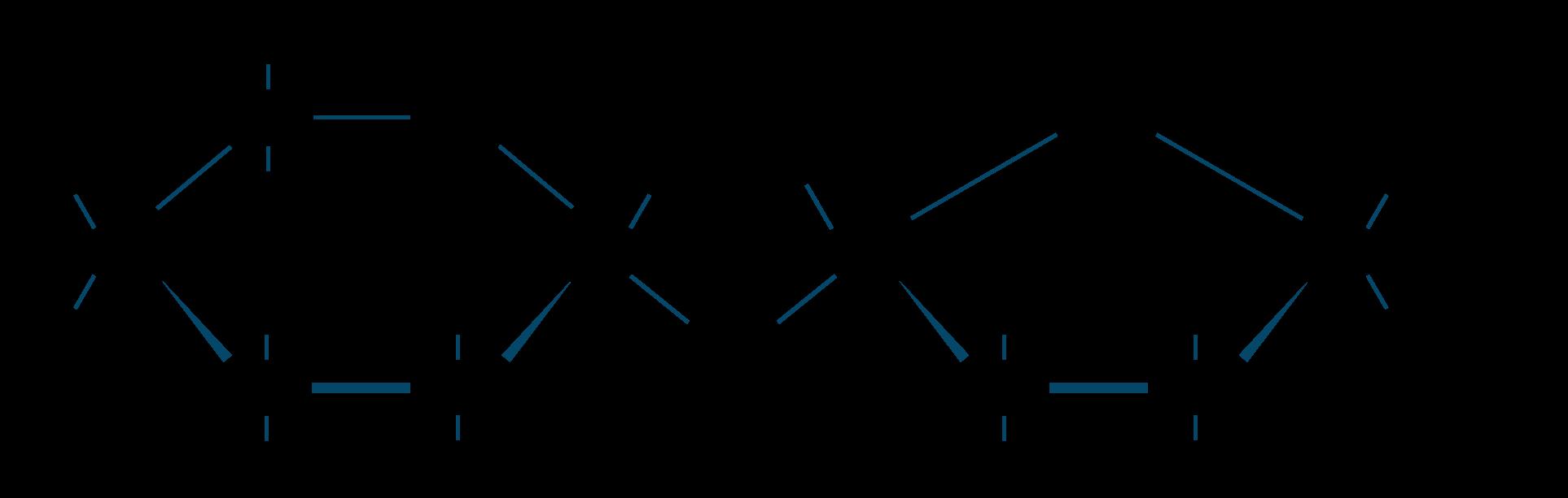 スクロース構造式