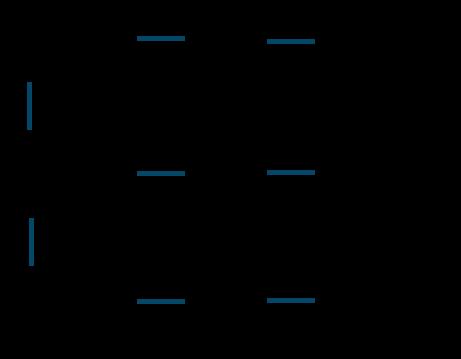 ニトログリセリン構造式