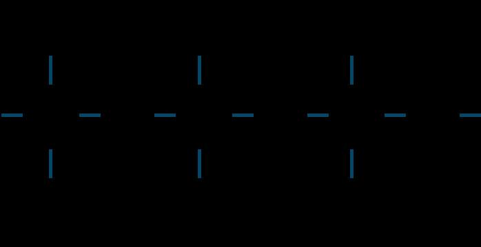 シリコーンゴム構造式