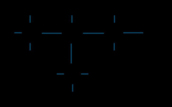 メチルプロパノール構造式