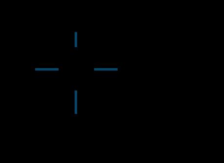 アミノ酸アセチル化
