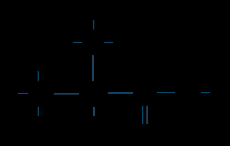 c4カルボン酸異性体
