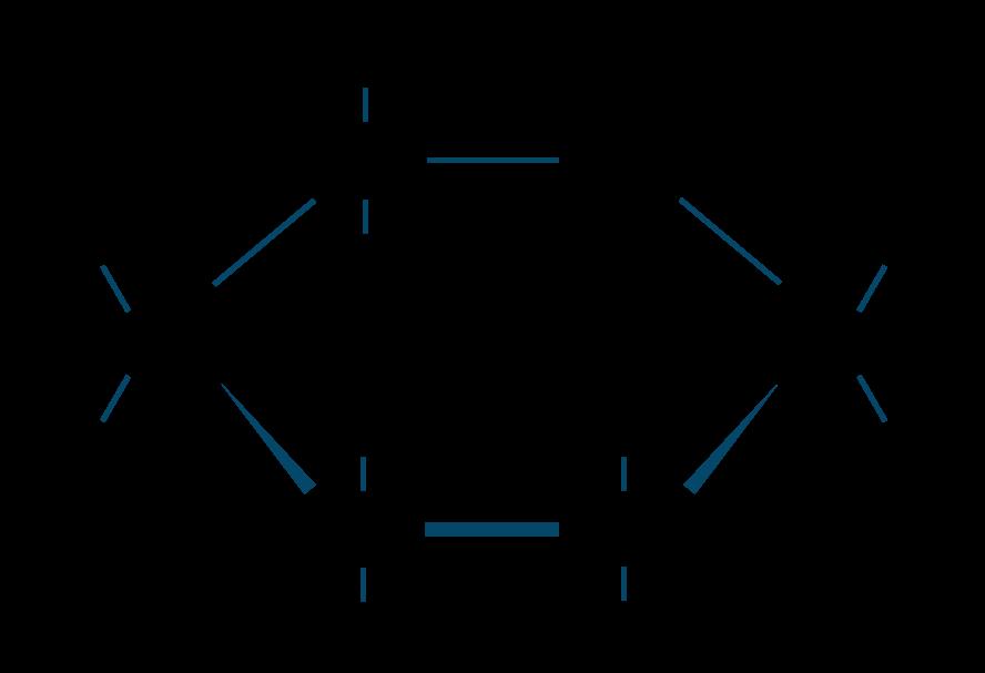 βグルコース構造式