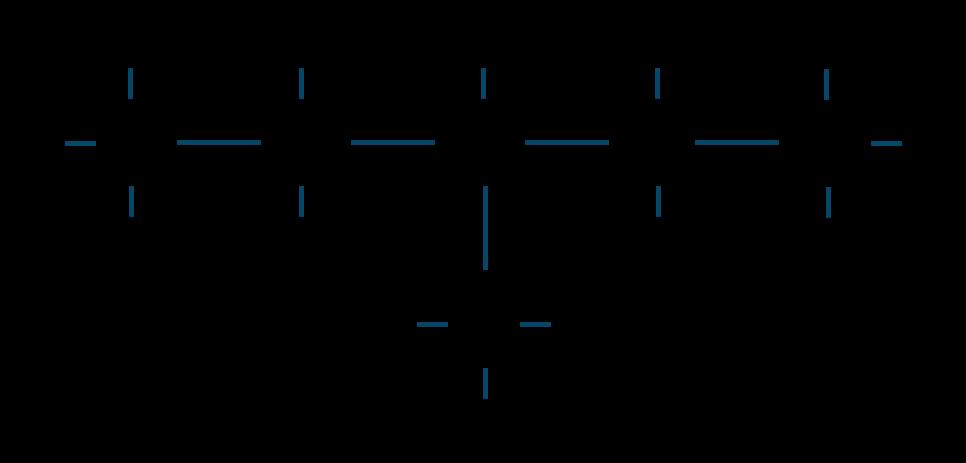 3-メチルペンタン構造式