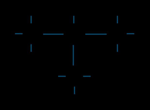メチルプロパン構造式