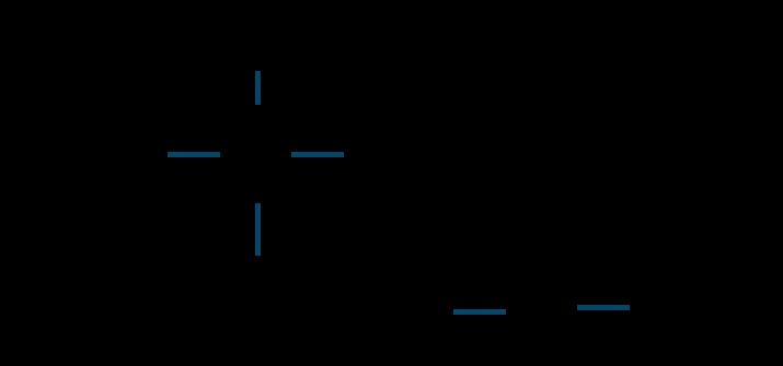 メチオニン構造式
