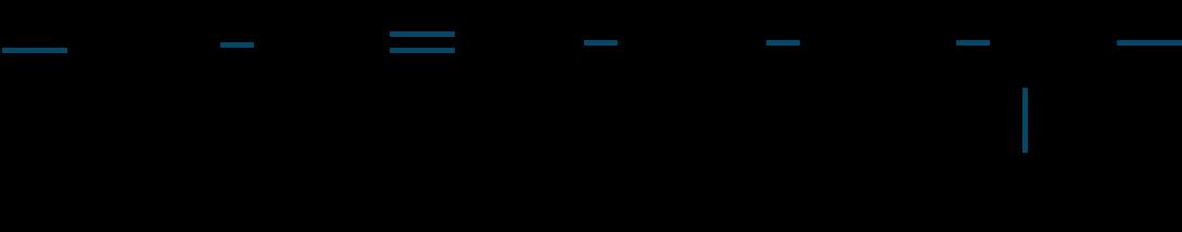アクリロニトリルーブタジエンゴム構造式