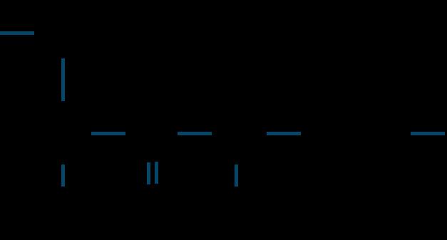 尿素樹脂構造式