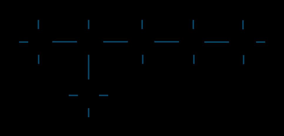 2-メチルペンタン構造式