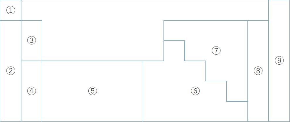 周期表分類問題