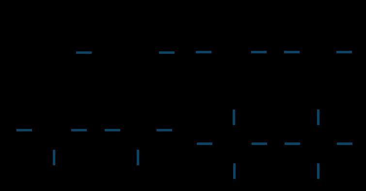 構造式説明2