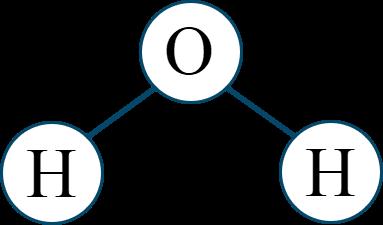 水の分子の形
