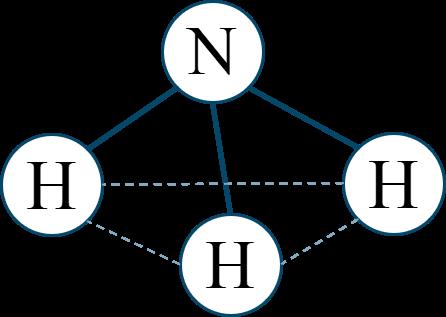 アンモニアの分子の形