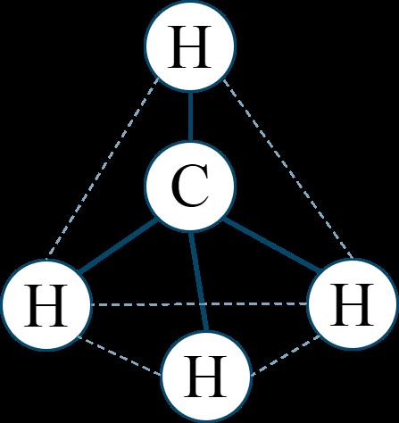 メタンのの分子の形
