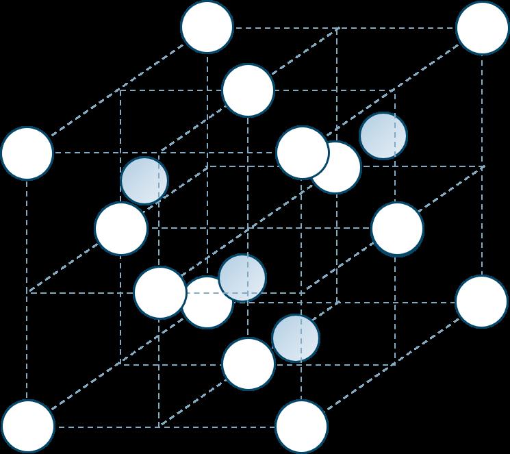 イオン結晶硫化亜鉛型